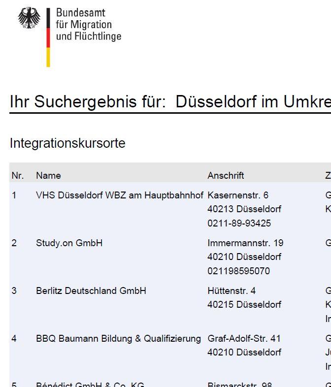 Integrations U Deutschkurse